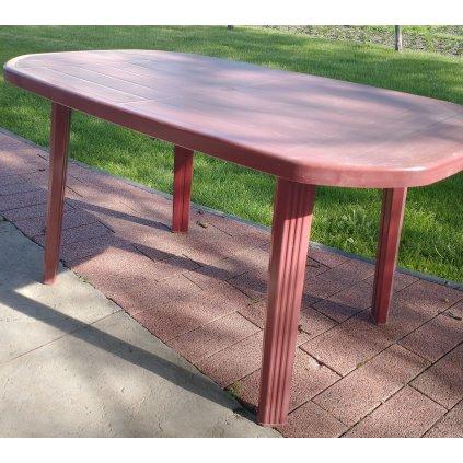 Stół plastikowy ogrodowy